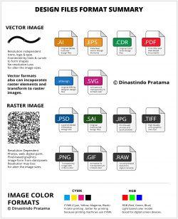 Design-file-formats