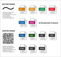 Berbagai Macam format file desain