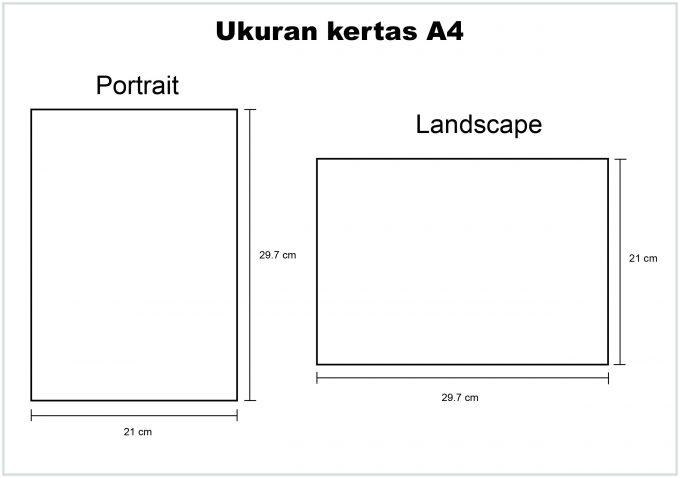 Ukuran Portrait & Landspace A4
